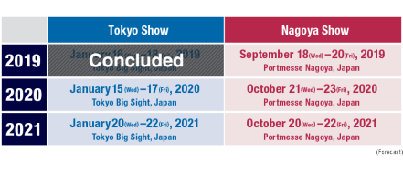 AUTOMOTIVE WORLD - January 15-17, 2020 at Tokyo